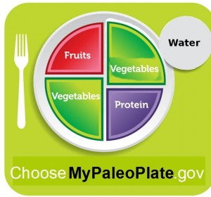 MyPaleoPlate.com Paleo Nutrition Guide UltimateBodyPress.com